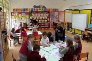 Public Education Educator Resources Scaffolding